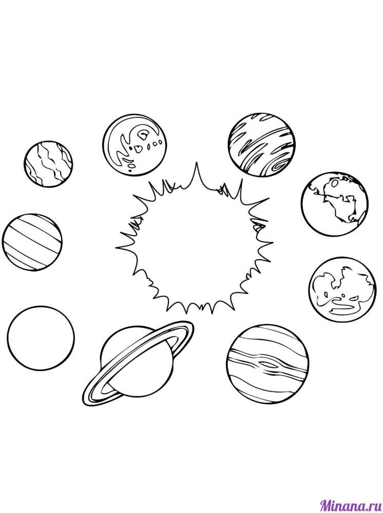 Раскраска планеты вокруг солнца